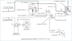 95 ford f150 overdrive wiring wire center \u2022 Basic Ford Solenoid Wiring Diagram 1985 ford f150 wiring diagram download electrical wiring diagram rh metroroomph com 1995 ford f150 transmission wiring f150 wiring harness