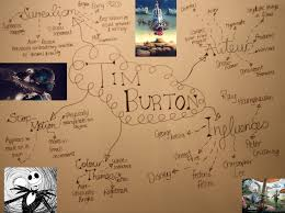 tim burton mind maps farrell tim burton final mind map