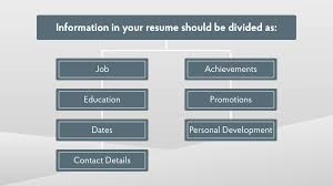 Achievements On A Resumes How To Write Your Achievements In The Resume