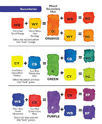 Primary Color Mixing Chart Thoughts On Color Working With A Split Primary Color