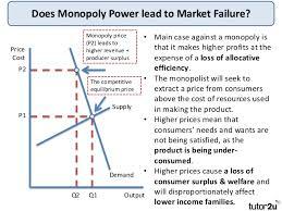 failure essay market failure essay