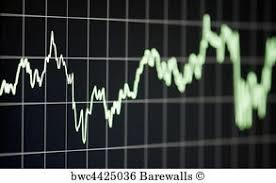 Stock Chart Art 115 999 Stock Chart Posters And Art Prints Barewalls