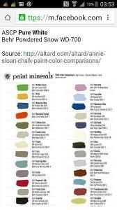 Annie Sloan Behr Paint Comparison In 2019 Annie Sloan