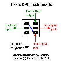 wiring diagram for dpdt toggle switch images wiring diagram dpdt spdt switch wiring dpdt diagram car wiring diagram and
