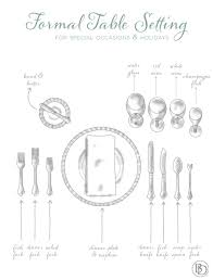 glasses table setting. Reference This Guide To Setting The Table For Formal Occasions A Quick How-to! Glasses Pinterest