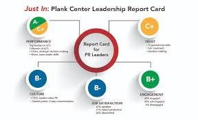 Plank Center Report Card Reveals Wide Gap Between Performance Grades ...