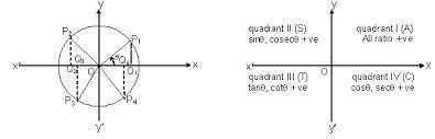 trigonometric ratios assignment help trigonometric ratios trigonometric ratios