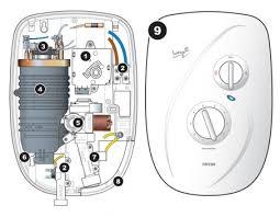 triton ivory 2 electric shower unit 9 5kw power working