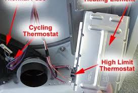 asko dryer wiring diagram wiring diagram website home and asko dryer wiring diagram wiring diagram website asko dryer wiring diagram wiring diagram website