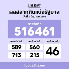 ผลสลากกินแบ่งรัฐบาล งวดประจำวันที่ 1... - LINE Thailand - Official