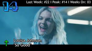 Top 50 Songs November 2016 11 26 2016 I Best Billboard Music Hits Chart