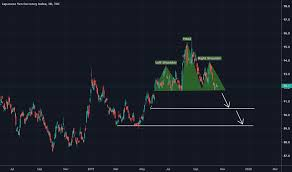 Jxy Charts And Quotes Tradingview