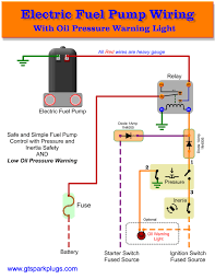 electric fuel pump wiring diagram gtsparkplugs electric fuel pump wiring diagram this is a simple guide to safer wiring for your electric fuel pump spend some time wiring things up right and in the event of a problem it can save you