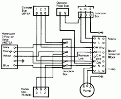 central heating cylinder thermostat wiring diagram wiring diagram central boiler wiring diagrams image about