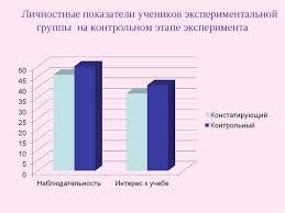 Дипломная работа Особенности работы педагога с младшими школьниками  Личностные показатели учеников экспериментальной группы на контрольном этапе
