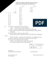 Xls pemetaan kd dan materi bahasa sunda kelas vii willy mulyati. Kunci Jawaban Bahasa Sunda Kelas 4 Sekali
