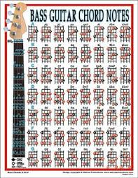 Bass Guitar Chord Chart Printable Bass Chord Chart Image
