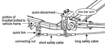towing your vehicle a basic overview etrailer com safety cable diagram safety cables