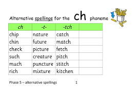 The suggested words for phase five graphemes with alternative pronunciations, as outlined in the dfes letters and sounds publication. Phase 5 Alternative Spelling Grids For Each Phoneme Ideal For Best Bet Teaching Resources