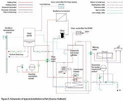 ground source heat pump wiring diagram wiring diagram for you • module 114 employing distributed mini heat pumps a geothermal heat pump piping schematic geothermal heat pump diagram