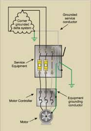 cr th ground fault protection in corner grounded delta system b phase is grounded at the service entry too current flowing through b phase to the motor why doesn t the current circulates between the grounds