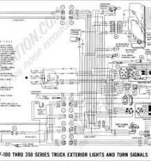 90 ford 23 diagram 1990 ford f 350 fuse box wiring library 76 ford truck wiring diagram wiring diagram database 1976 f250 wiring diagram 1976 f250 wiring diagram