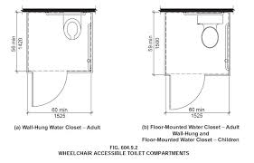 water closet seat height wheelchair accessible toilet compartments americans with diities act compliance clover sc