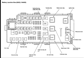 2009 ford edge fuse diagram with 2009 pdf images 2007 Ford Edge Fuse Box 2009 ford edge fuse diagram 9 2009 ford edge fuse diagram 2011 ford fusion fuse box location 2007 ford edge fuse box diagram