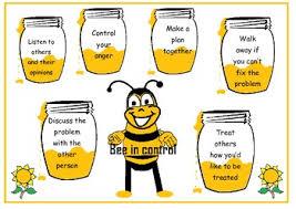 Bee Behaviour Chart