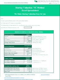 financial statement template for excel pro forma financial statements template excel