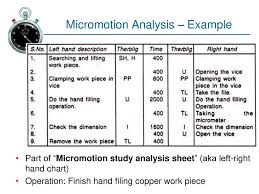 Two Hand Process Chart Example Motion Study And Work Design Ppt Download