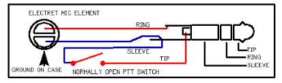 turner mic wiring diagram images 702 base mic wiring diagrams cobra mic wiring diagram related to