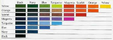 Dylon Dyes Colour Chart Nz Colour Mixing Dylon Dyes Color Mixing How To Dye Fabric