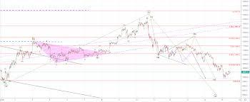 Bitcoin Price Analysis Btc Target Met Recovery Time Now