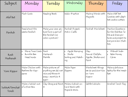 Daily Study Schedule Template