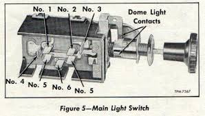 1960 1963 gmc park lamps you need to connect the wire from post 1 parking lights to the wire on post 5 taillights use the scotch lock for this now reinstall you light switch