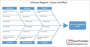 Fishbone Cause And Effect Chart Ishikawa Diagram Fishbone Cause And Effect Template Excel