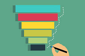 Marketing Color Chart The Importance Of Color In Digital Marketing Data Visualization