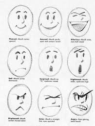 watch even the most experienced cartoonist at work and you will note that when he draws an unusual expression on the face of a character