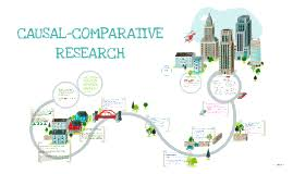 Causal Comparative Study Causal Comparative Research By Reeden Bicomong On Prezi