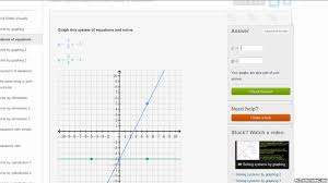 systems of equations with graphing y 7 5x 5 y 3 5x 1 khan academy
