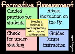 Formative Vs Summative Assessment Venn Diagram Unit 1 What Is Formative Assessment Knilt
