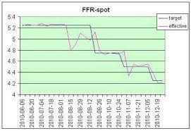 Мировой финансовый рынок курсовая Быстрый заработок на forex  Курсовая Экономика Мировой рынок ссудных капиталов