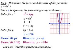 ex 1 determine the focus and directrix of the parabola y 4x2