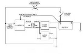 denso one wire alternator diagram images alternator wiring denso one wire alternator diagram mopar charging system mymopar