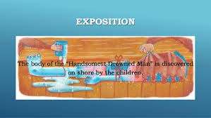 """the handsomest drowned man in the world  resolution 5 exposition the body of the """"handsomest drowned man"""""""