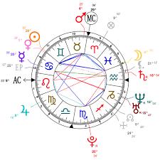 The Usa Gemini Rising Chart Efficient Gemini Chart