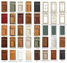 Kitchen Cabinet Door Design Kitchen Collection Cabinet Door Styles For Vintage Kitchen