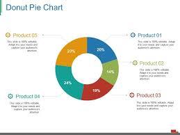 Visual Pie Chart Donut Pie Chart Ppt Visual Aids Gallery Presentation