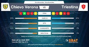 chievo verona vs triestina predictions betting tipatch